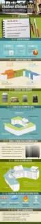 best 25 outdoor kitchen plans ideas only on pinterest outdoor