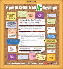 How To Title Resume El Curriculum De Sobresaliente Recursos Humanos Pinterest