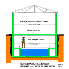 nice costs to build a garage 1 buried pool hall under garage jpg