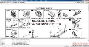arm0057 mazda epc ii 01 2017 full instruction auto repair