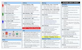 Project Management Spreadsheet Scrum Cheat Sheet