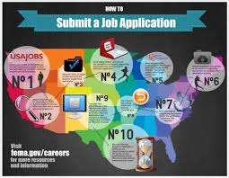 how to write government resume how to write government resume resume for your job application how to submit a job application fema careers pertaining to post resume federal government resume example
