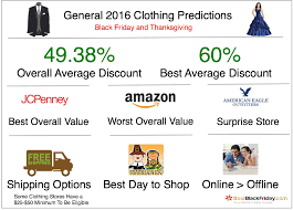 best black friday deals clothes black friday clothing u0026 apparel predictions for 2016