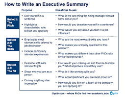 Summary Sample Resume by Summary For Resumeeasy Write Summary In Resume Example For Student