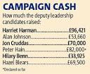 Hain apologises for failing to declare £5000 leadership gift ...
