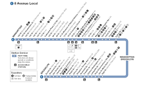 Mta Info Subway Map by Nyc Metro Route C 8th Avenue Local Mta Info Nyc Subway Map D
