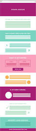start a resume writing business best 25 business writing ideas on pinterest business my 8 step process for writing sales page copy