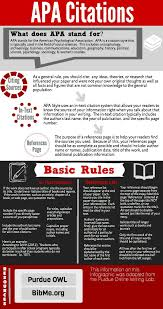 images about APA Style on Pinterest