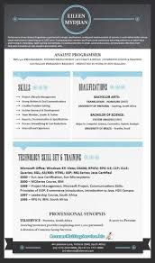 federal format resume msbiodiesel us best resume writing service examples of resumes resume format hr templates sample best how federal resume writing service
