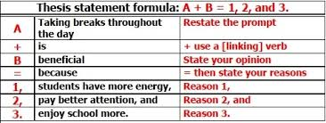 thesis formula