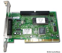 Small Computer System Interface