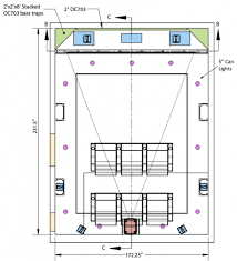 home theater design layout home theater seating layout 5 key