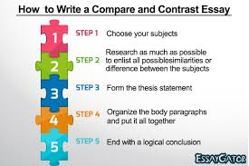 images about Compare Contrast Essay on Pinterest      help me compare and contrast essays
