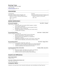 Resume Sample Reddit by Resume Example Reddit Resume Ixiplay Free Resume Samples