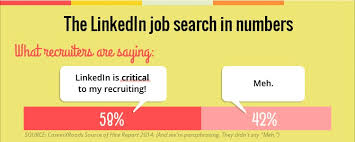 Resume Writing Services   Biocareers Pinterest