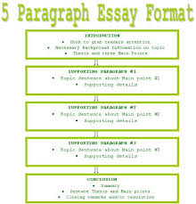 How To Start A   Paragraph Essay Home