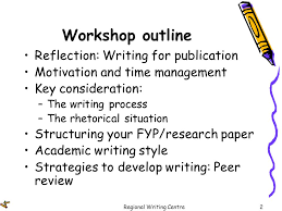Writing Research Papers  PY     PY     Physiotherapy Project    amp        Regional Writing Centre  Reflection Why write for publication