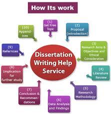 Mba dissertation help writefiction web fc