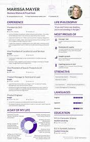 Resume Sample Reddit by Yahoo U0027s Ceo Career Into A 1 Page Cv A Helpful Example Resumes