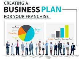 Creating a Business Plan for Your Franchise   FranchiseDirect com