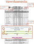 ยื่นกู้ยืม เซ็นแบบยืนยัน ภาคเรียนที่ 1/2558 | loan.kbu.ac.th