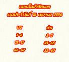 เลขเด็ดม้าสีหมอก งวดวันที่ 16 เมษายน 2556 | เลขเด็ดม้าสีหมอก