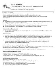 Resume writing for high school students basketball coach Roundshotus Luxury Cover Letter To Whom It May Concern Template With  Amazing Free Sample Of Cv Resume Cover Letter Examples To Whom It May  Concern And