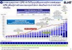 วิชัย พรกีรติวัฒน์: วิกฤตพลังงานเชื่อมโยง AEC และไทย 3/4 | Siam ...