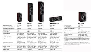 best jbl speakers for home theater jbl ls series speakers first look audioholics