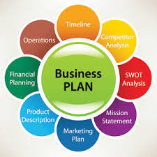 How to Create a Business Plan Step by Step   Chron com