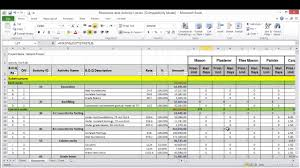 Project Management Spreadsheet Lesson 8 Part 2 Create Resource Loading Sheet On Excel Youtube