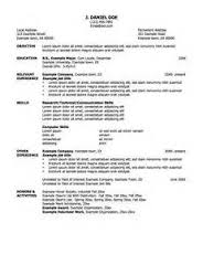 Cover Letter Best Academic Advisor Career Resume Maker  Create professional resumes online for free Sample