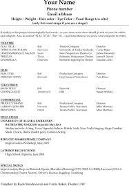 Imagerackus Unique Basic Resume Template Timeless Design For Excel Pdf And Word With Lovable Acting Resume