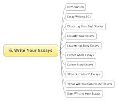 best way to write a college essay Millicent Rogers Museum College Essays  College Application Essays   Best way to start an        College Essays  College Application Essays   Best way to start an
