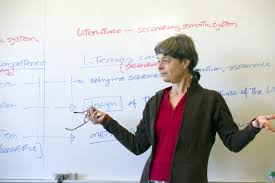 Instructor standing in front of whiteboard  looking off camera with arms held out to