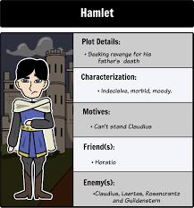hamlet tragic hero the tragic hero storyboard for the tragedy
