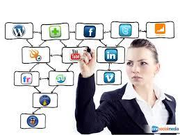 Social media Pakistan