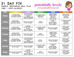 best 25 21 day fix chart ideas only on pinterest beach body