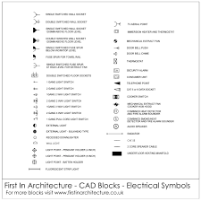 Elevation Symbol On Floor Plan Free Cad Blocks Electrical Symbols First In Architecture