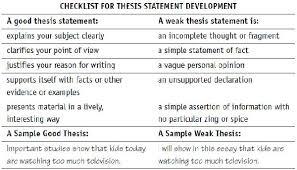 Pinterest     The world     s catalog of ideas essay speech sample example of persuasive report