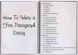 sample of a good college essay College Essays  College Application Essays   Starting essays Examples of Good College Application Essays for