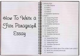 Pinterest     The world     s catalog of ideas Good paragraph essay topics