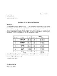 Business Letter Application For Dealership