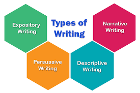 How to Improve English Writing   Skills  amp  Rules   English Edurite com English