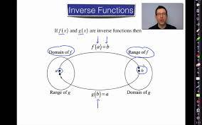 Common Core Algebra II Unit   Lesson   Inverse Functions