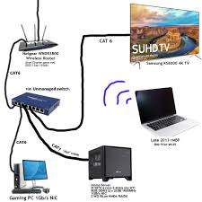 netgear wiring diagram how to configure netgear router u2022 googlea4 com