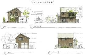 dadu shks architects