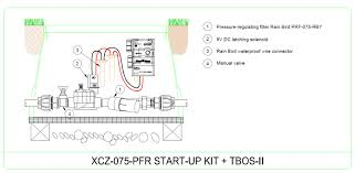 rain bird cad detail drawings controllers