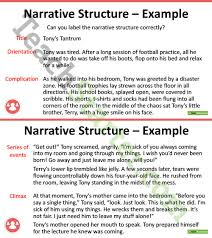 Narrative Essay Ppt Middle School   narrative powerpoint by cocopa
