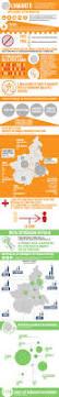las 35 mejores imágenes sobre victima del amianto en pinterest